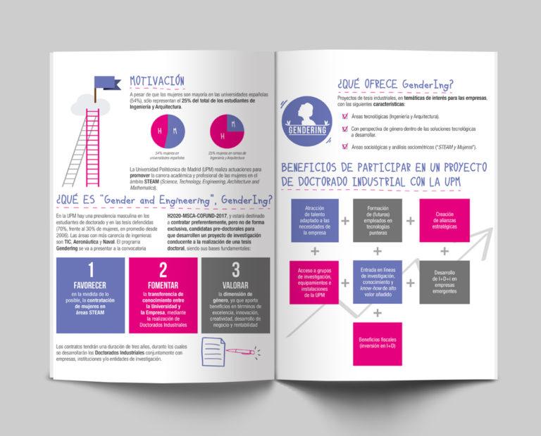 diseño gráfico folleto gendering